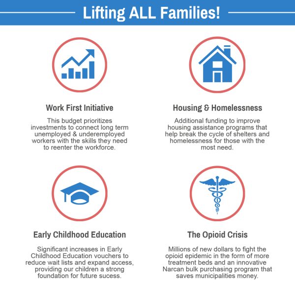 Lifting All Families
